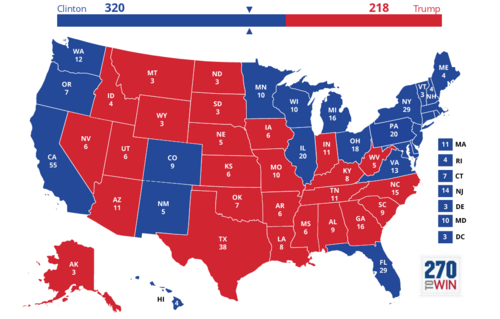 My predictions for the 2016 Presidential Elections of the United States of America