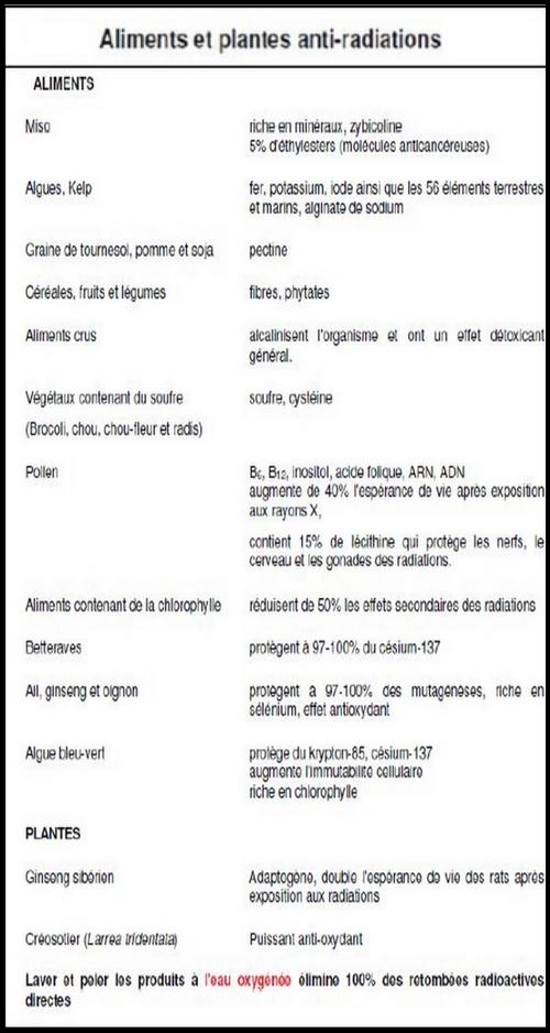 L'Algue Aphanizomenon Flos Aquae (Klamath)