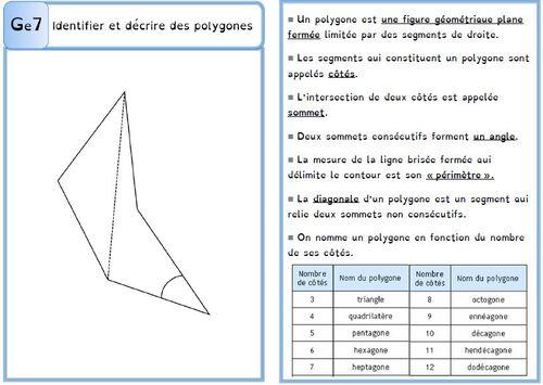 Leçon Ge6 identifier et décrire des polygone