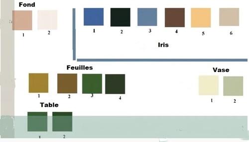 """Dessin et peinture - vidéo 3350 - Comment reproduire la palette de couleurs pour """"les iris"""" de Vincent Vangogh ? - huile ou acrylique."""