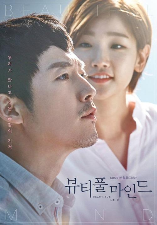 Poster de Beautiful Mind