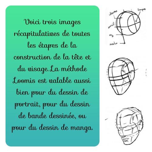 Dessin et peinture - vidéo 3328 : Comment dessiner une tête en utilisant la méthode Loomis ? - dessin.