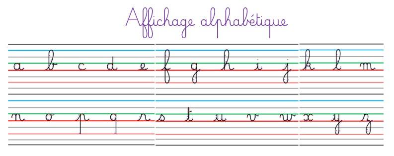 Outils d'aide à l'écriture