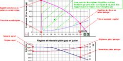 Analyse des performances au moteur (forces)