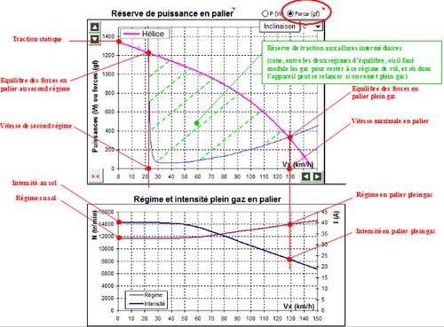 Exemples PredimRC