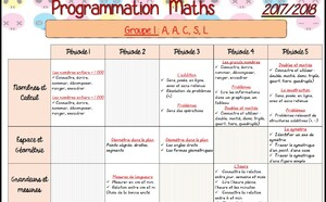image programmation maths G1
