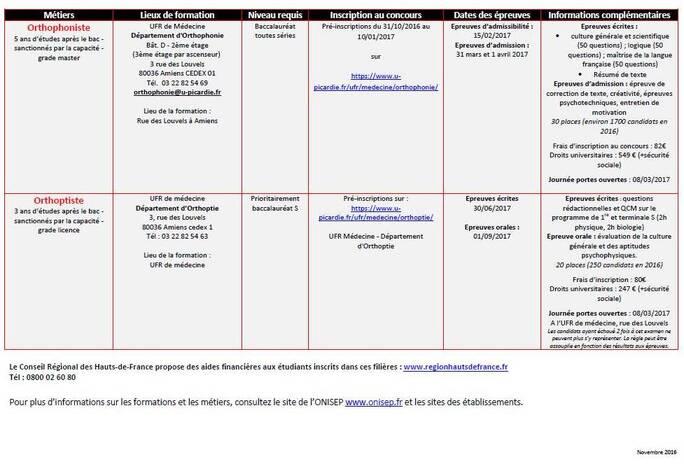 FORMATIONS PARAMÉDICALES POST‐BAC, dans l'académie d'Amiens calendrier et procédures de sélection, rentrée 2017