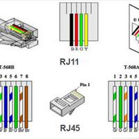 can cat 5e or cat 6 cable be terminated with rj11 jackcan cat 5e or cat 6 cable be terminated with rj11 jack? fiberopticalcom