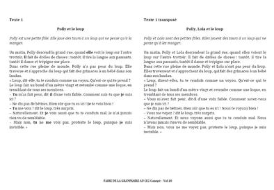 Faire de la grammaire au CE2 : récap des ressources