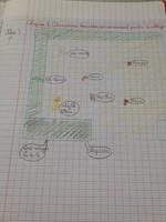 Illustrations du chapitre 1 sur l'environnement en 6ème