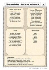 Des exercices thématiques en vocabulaire