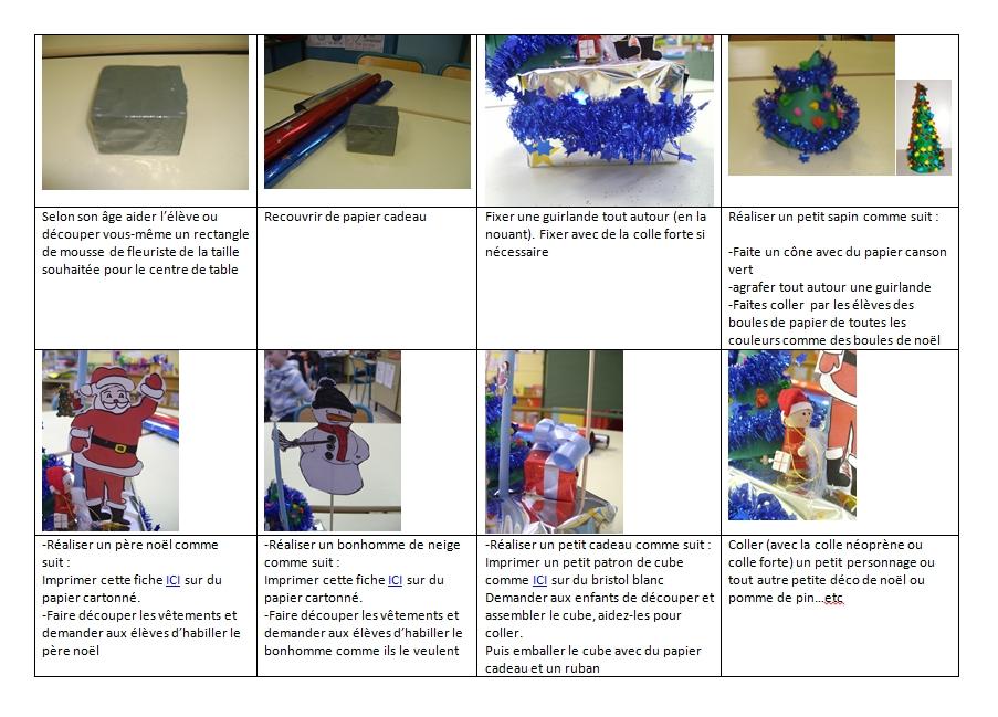 Bricolage un centre de table pour no l meroute en clis - Fabrication d un pere noel ...