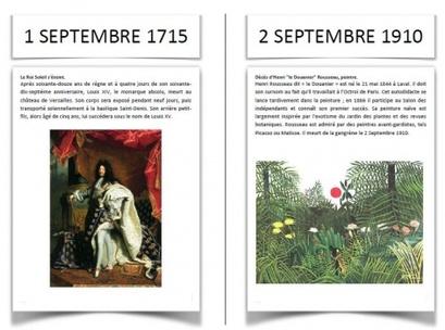 Cartes dates historiques