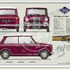 Riley Elf Mk2 1963-66