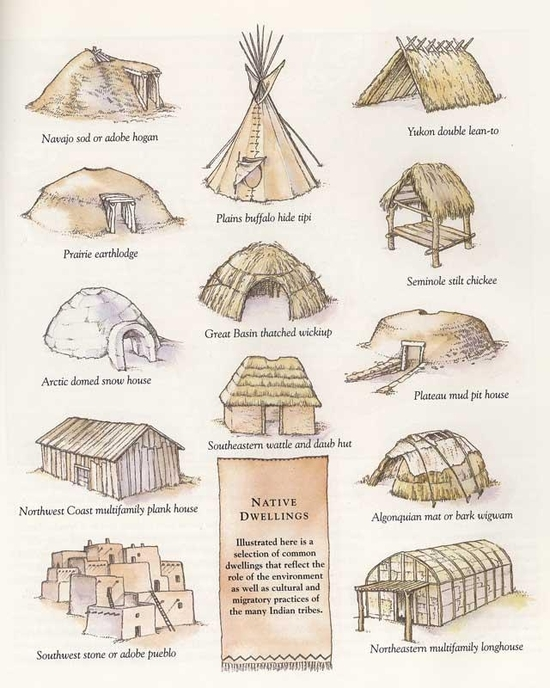 natives habitations