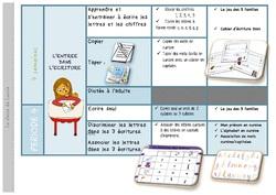 Programmation annuelle GRAPHISME/ECRITURE