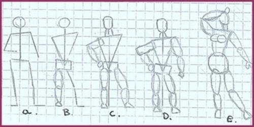 La technique du dessin - Le dessin des personnages