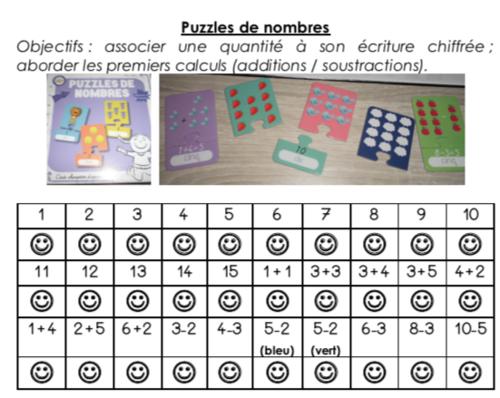 Nouvel atelier autonome : «le puzzle des nombres»