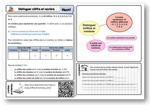 Classeur de leçons de mathématiques CM1 - nouvelle version