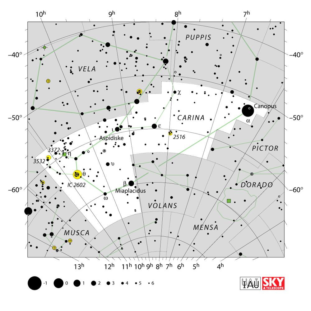 carina constellation