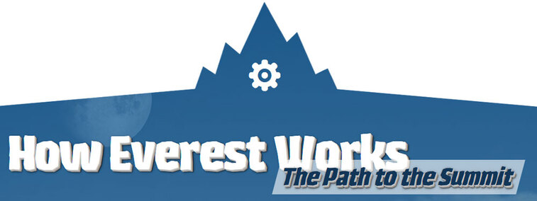Everest VBS Comment
