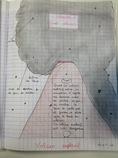 Illustrations de cahiers en 4ème sur les volcans