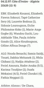 ATTAFENE Nadjia 1997 Championnat du Monde