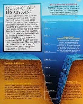 Les-Abysses-La-grande-imagerie-2.JPG