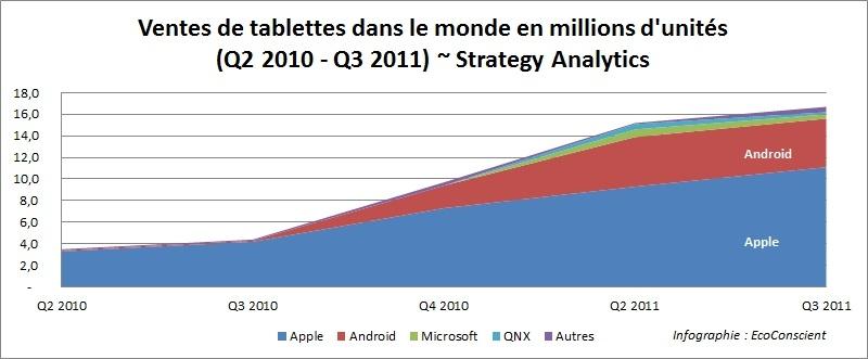 strategyanalytics-tablet