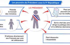 """Résultat de recherche d'images pour """"les origines de la Veme république"""""""