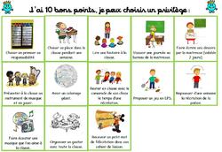 Privilèges 2015-2016