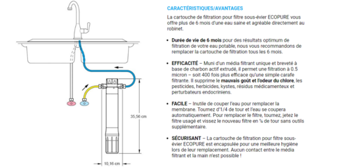 Filtre Ful-Flow Eco-Pure