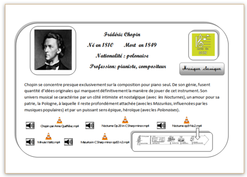 Carte Hda Chopin