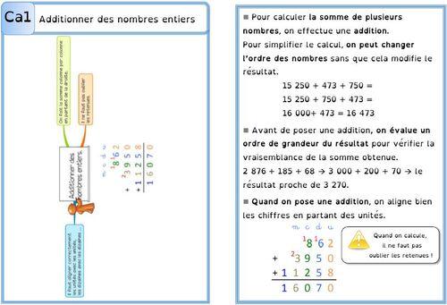 Leçon Ca1 Additionner des nombres entiers  DYS