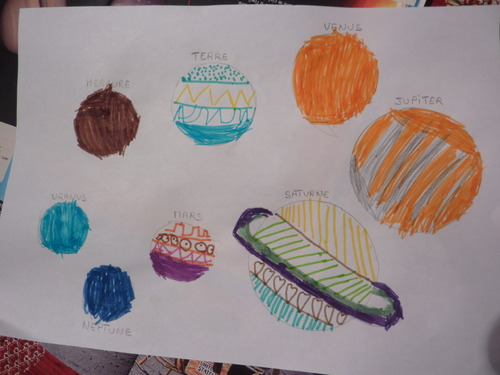 Système solaire en Maternelle ( Méryll 5 ans)