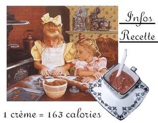 Crème chocolat /spéculoos
