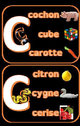 Affichage la lettre c