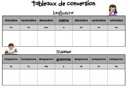 Des tableaux de numération et de conversion