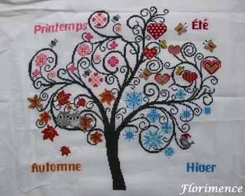 arbre_4_saisons