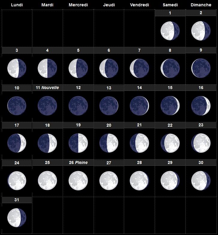 Calendrier Lunaire 2020.Calendrier Des Phases De La Lune Splendeurs Du Ciel Profond