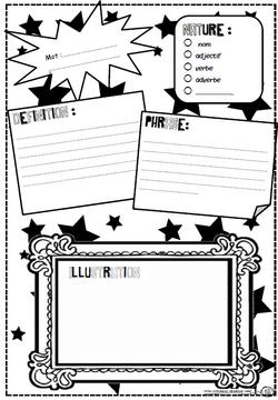 Vocabulaire: organisateurs graphiques, dixmois.eklablog