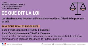 """Résultat de recherche d'images pour """"discrimination droit pénal"""""""