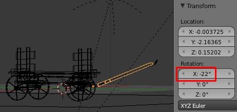 Rotation de la tige en modifiant la valeur de X