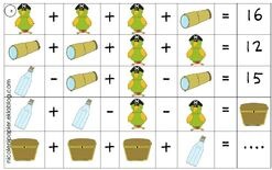Ateliers d'équation