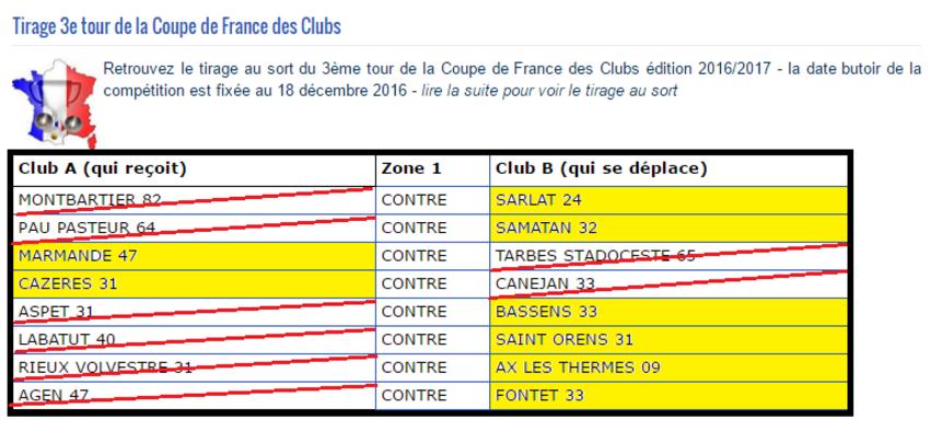 Tirage du 3ème Tour Zone 1 - Coupe de France 2016 - 2017