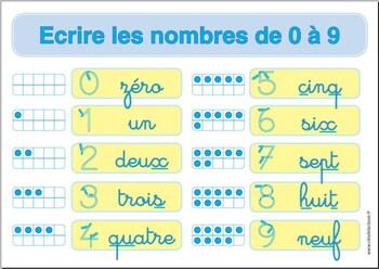 Ecrire les nombres en lettres de 0 à 9