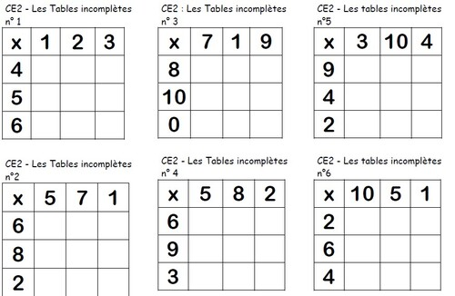 Tables multiplicatives ce2