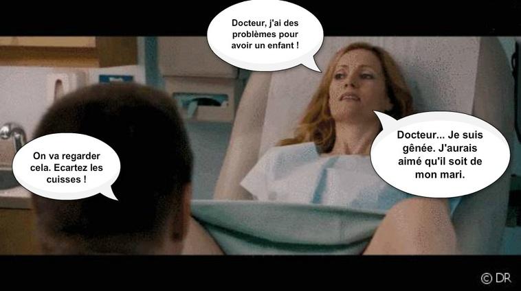 Visite chez le Gyneco !!!