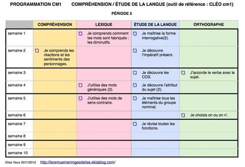 Programmation maîtrise de la langue CM1