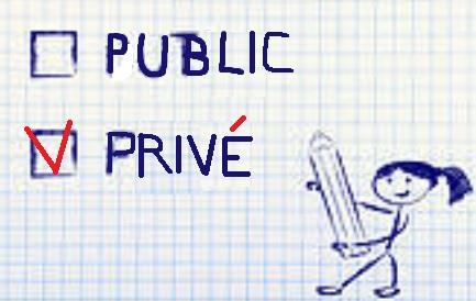 Ecole privée- Apriori et réalité